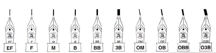 how to change huion pen nib